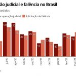 wdj1l-recupera-o-judicial-e-fal-ncia-no-brasil