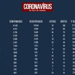 TABELA CORONAVÍRUS_090721
